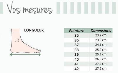 Guide des pointures chaussures orthopédiques