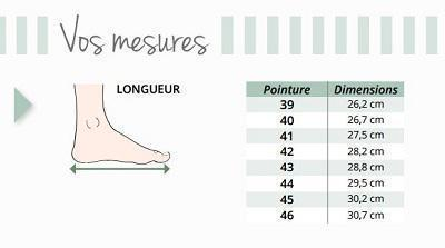 Guide des tailles chaussures orthopédiques Hommes