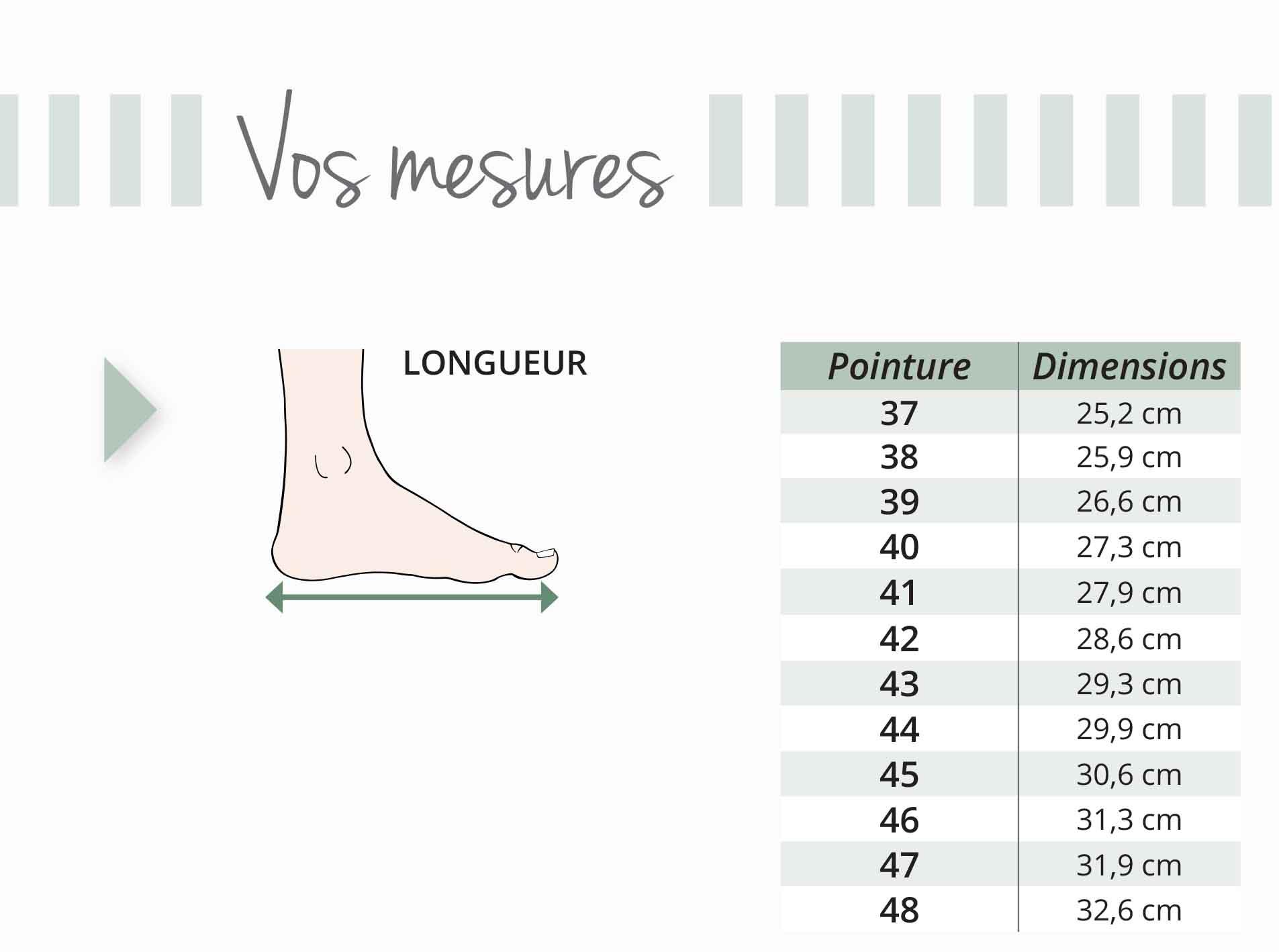 Guide des pointures