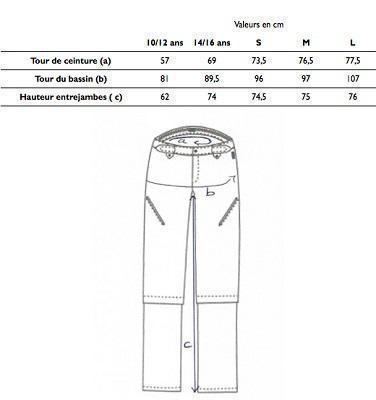 Guide des tailles Pantalon-Bermuda